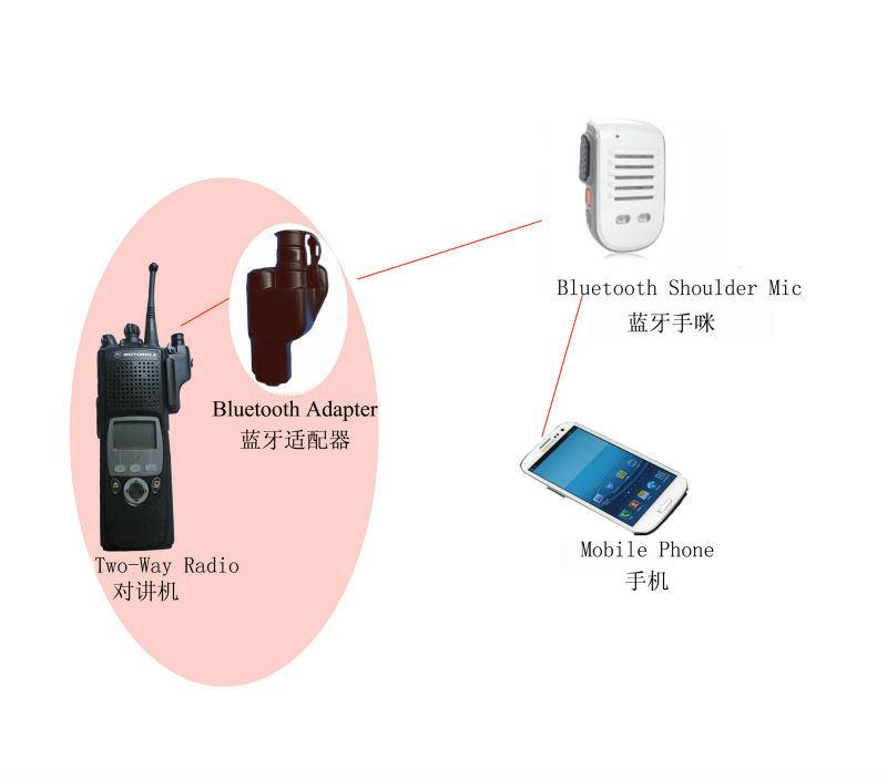 Запись С Микрофона Android