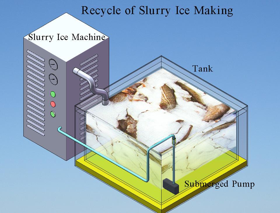 slurry machine