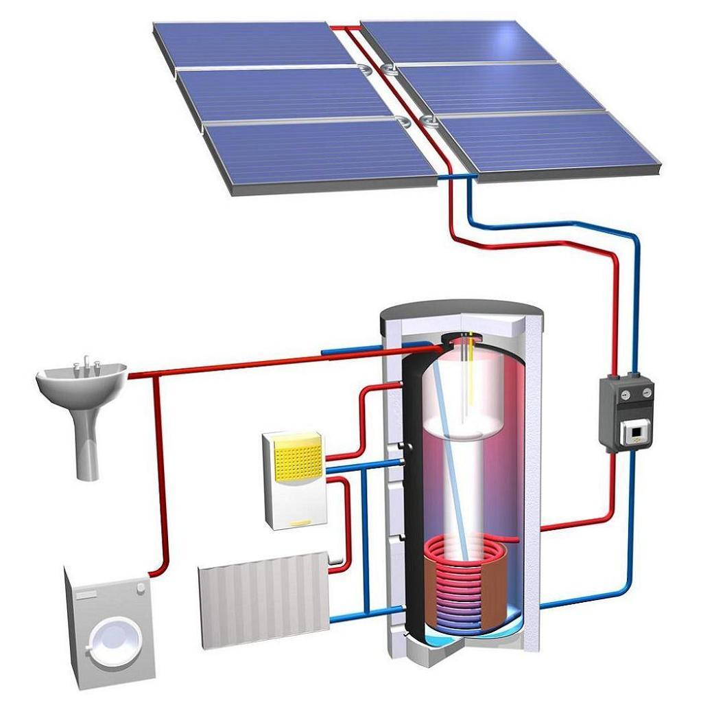 Солнечная система подогрева воды