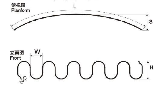 ressort de zigzag de sofa de courbe ressort de zigzag de sofa de courbe fournis par protech. Black Bedroom Furniture Sets. Home Design Ideas