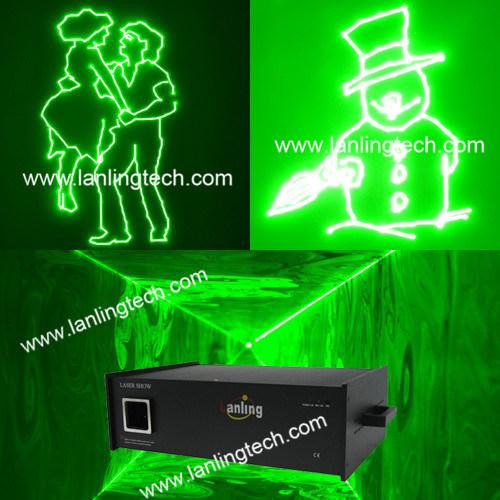 No l vert l1000g de projecteur de laser de 1 watt no l for Projecteur laser exterieur noel