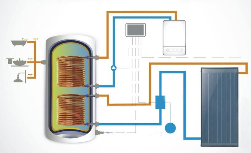 Calentadores de agua caliente solares a presi n 500l para - Agua caliente solar ...