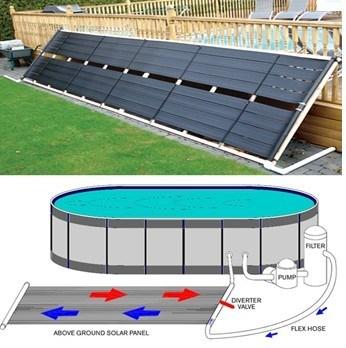 Pannello solare piscina abbacchiatori pneumatici - Pannello solare per piscina ...