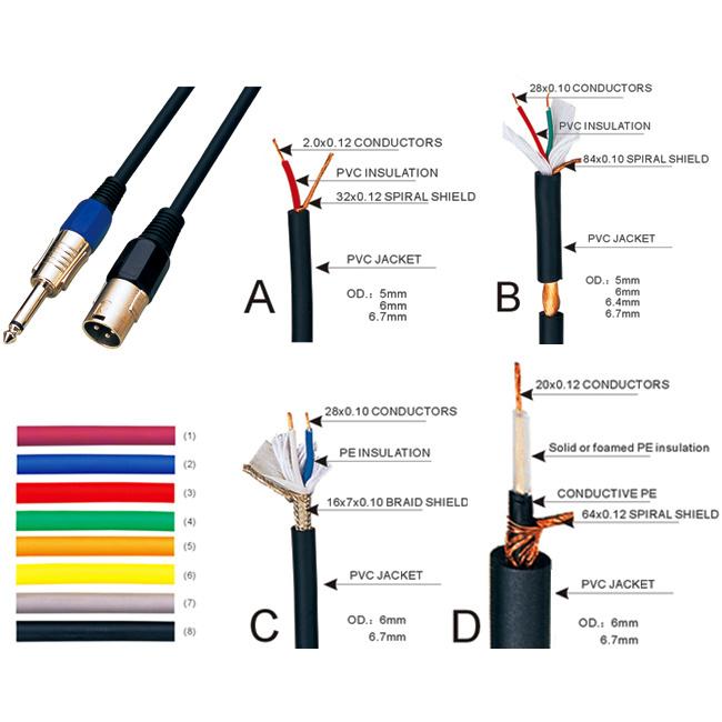 Schema Collegamento Xlr Jack : Cavi di collegamento del microfono cavo