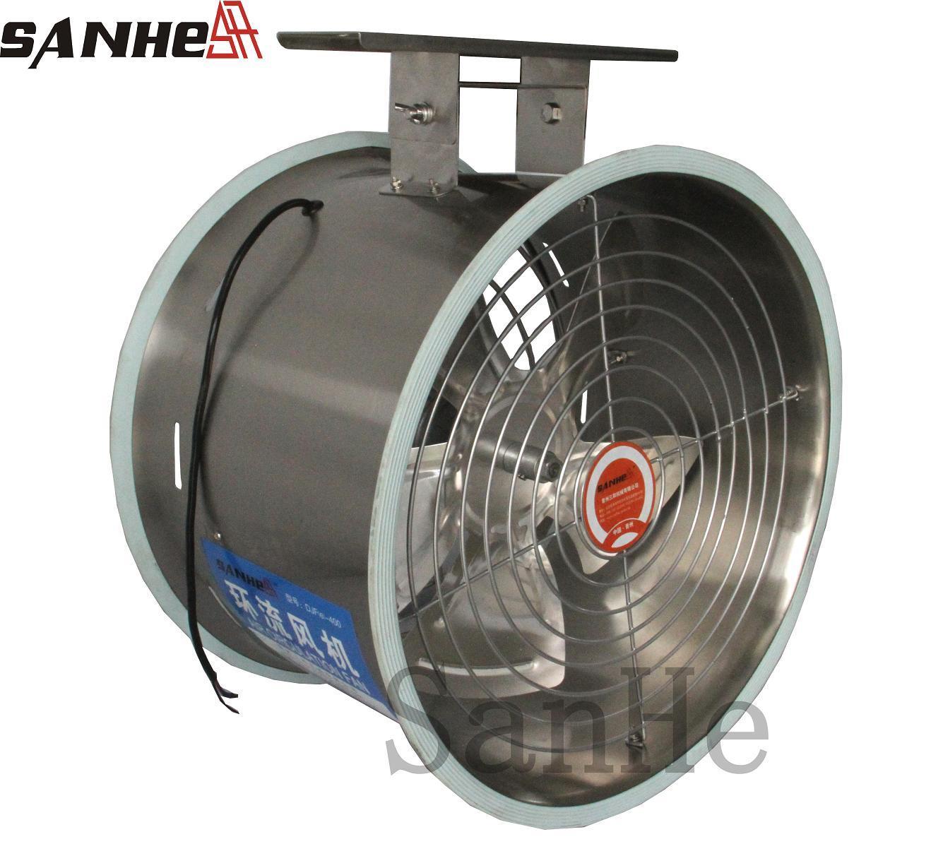Greenhouse Air Circulation : Air circulation fan circular ventilation used dans