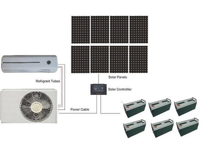 climatiseur solaire de l 39 au loin grille 100 climatiseur solaire de l 39 au loin grille 100. Black Bedroom Furniture Sets. Home Design Ideas