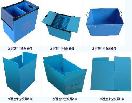 Cajas pl sticas acanaladas plegables cajas pl sticas for Cajas de plastico plegables