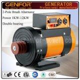 1-12kVA Double Bearing Alternator Install with Belt for Diesel Generator, Compresser Machine