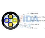 Indoor /Outdoor Single-Mode Far Transmission (breakout) Fiber Optical Cable,