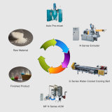 Hot Sale Powder Coating Equipment