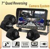 Railway Vehicles Quad Rear Vision System (DF-7370614)