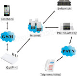 Four Channels VoIP GSM Gateway (GoIP-4)