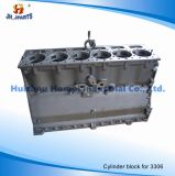 Auto Parts Cylinder Block for Caterpillar 3306 3066/S6K/320 1n3576 4p623