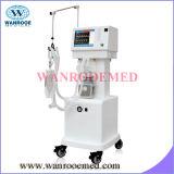 Medical Ventilator Price