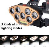 2 * 18650 Battery Flashlight Front Head Torch 5 Lighting Modes USB Rechargeable Camping Hunting Lamp