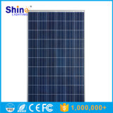250 Watt 1640*992*40mm Polycrystalline Solar Panel for Solar Power System