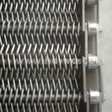 Conveyor Belt (Double Balanced Wire Mesh)