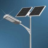 1000W Solar Panel Kit Street Lights Metal Halide Lamps