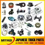 Over 1000 Items Brake Parts for Hino Truck Parts
