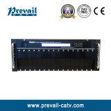 CATV Optical Communication Platform