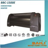 Electronic Low Profile Convention Heater