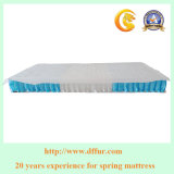 Inner Coil Pocket Spring for Compression Mattress Spring Factory