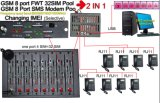 8 Port32 SIM Bulk SMS GSM FWT Modem Pool