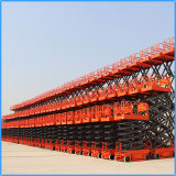 2014 All Types of Scissor Lifts