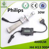 New Model Fanless 4000lm Philips LED Car Headlight