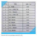 High Quality Lithium (ceramic tile production using) Ceramic Powder