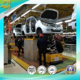 Coating Production Line for Baic Group