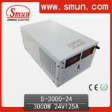 3000W 24VDC Single Output Switching Power Supply LCD Display