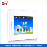 5.0`` TFT Monitor Display LCD Touchscreen Panel Module Display for Sale