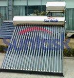 Compact Non-Pressure Solar Water Heater (ST24-180)