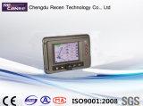 Truck Crane Overload Control Indicator RC3901