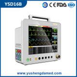 Medical Instrument ECG SpO2 Portable Multi-Parameter Patient Moniter System