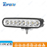 Combo Beam Single Row 40W LED Car Work Light