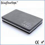 12V Input Quick Charge Power Bank 13000mAh (XH-PB-230)
