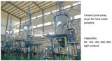 Closed Cycle Spray Dryer