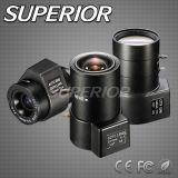 CS Mount Zoom Lenses (SP0358A, SP02812A, SP0660A etc)