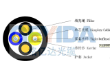 Indoor /Outdoor Far Transmission Breakout Fiber Optical Cable