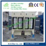 Industrial Vacuum Cleaner, Dust Collector, Dust Extractor