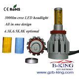 All in One DIY 3000lm 30W 8000k Car LED Headlamp
