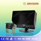 7 Inch High Resolution Monitor