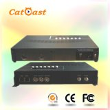 DVB-T MPEG2/4 HDMI with DVB-T RF out Encoder Modulator