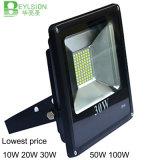 10W LED Flood Light Reflector Waterproof IP66