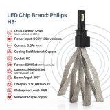 H3 30W 6000k Philips LED Headlight Conversion