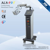 Medical-Grade Focusing Energy Photodynamic Therapy Machine and PDT Equipment