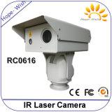 Long Range Scanner IR Laser Camera