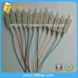 0.9mm Sc Multimode 12 Core Fiber Optic Pigtail